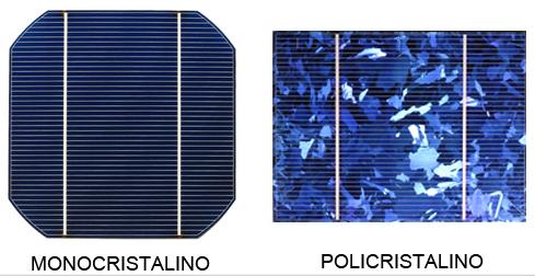 Types De Cellules Photovolta 239 Ques